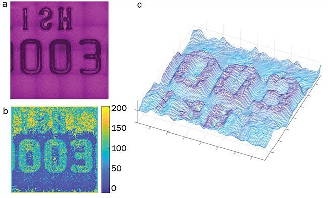 Image of a credit card with embossed letters (a). Recovered depth map with depth (in µm) encoded in color (b). 3D view of the depth map overlaid with the brightness map (c).