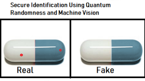 Counterfeit vs. real product
